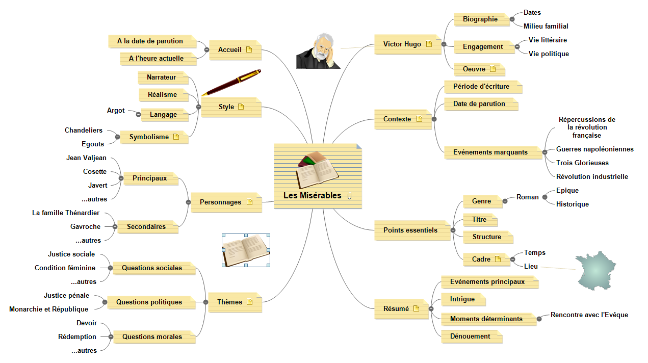 le mind mapping au service de l u0026 39 enseignement