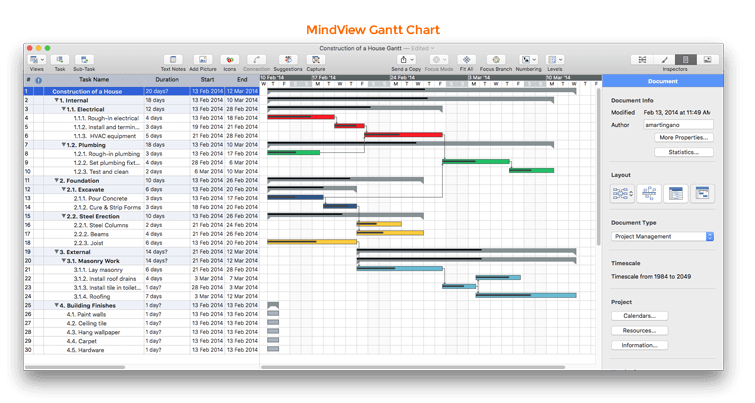 Mind Mapping Software Gantt Diagramm
