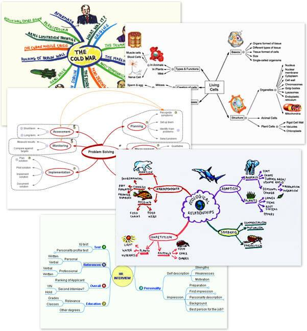 Mind Mapping - How to Mind Map